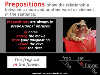 http://www.english-grammar-revolution.com/grammar-posters.html